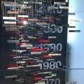 BMW Museum Typenschilder